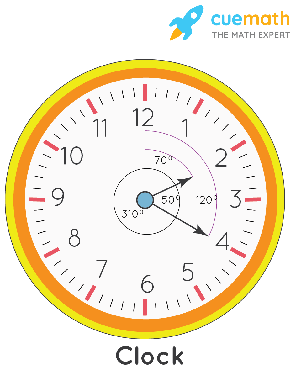 Reading Time in An Analog Clock
