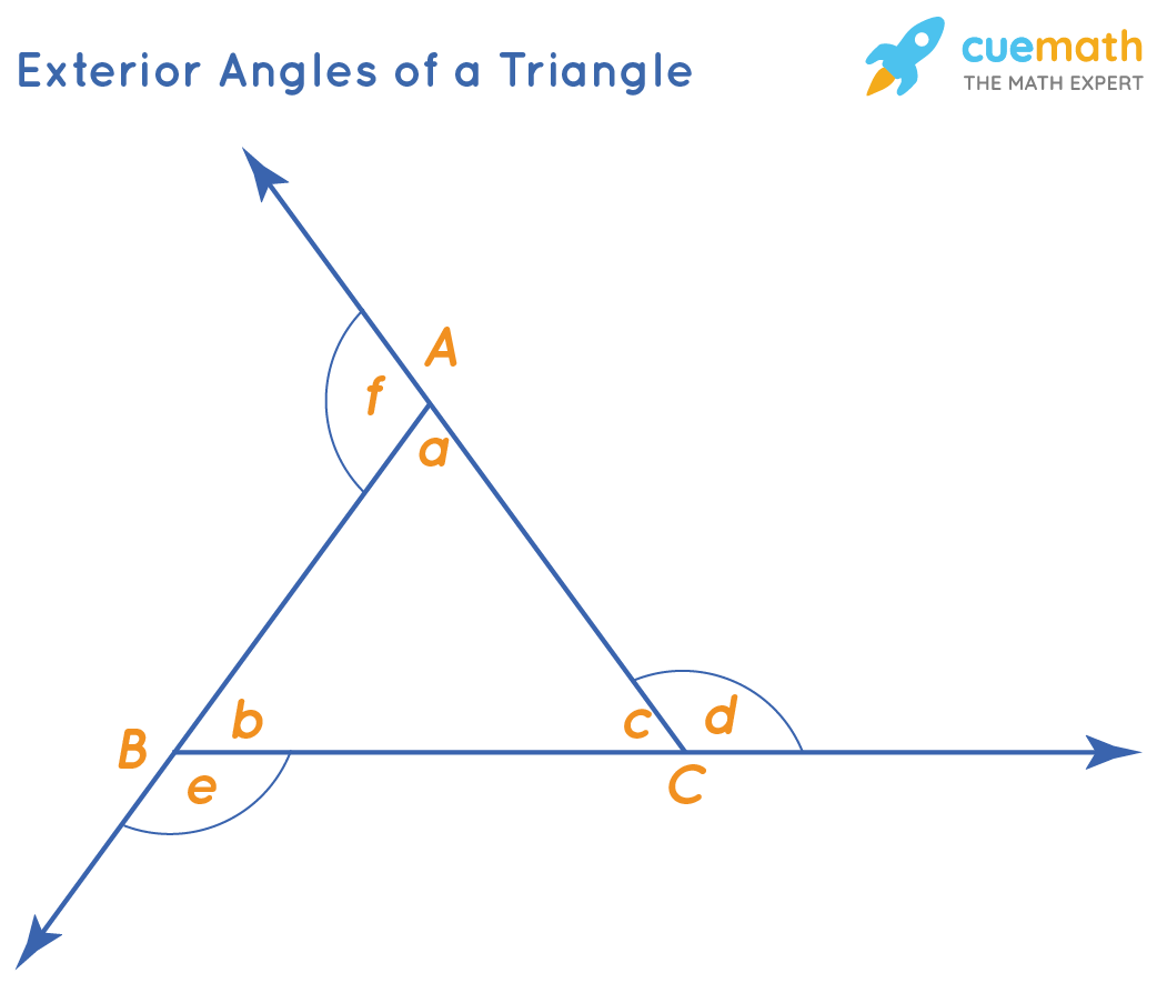 Exterior Angles of a Triangle