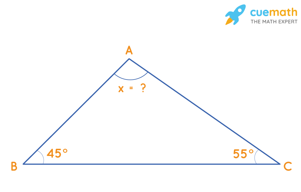 Solved Example: Find the third angle