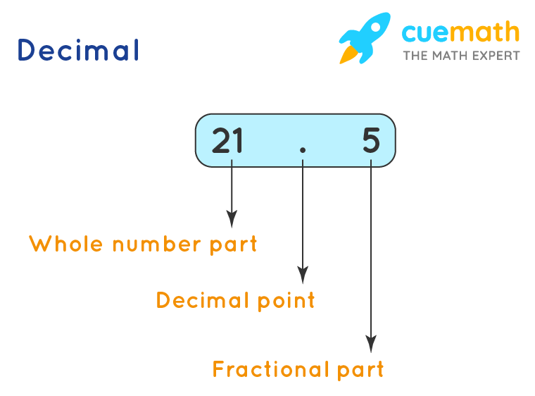 example of decimal numbers