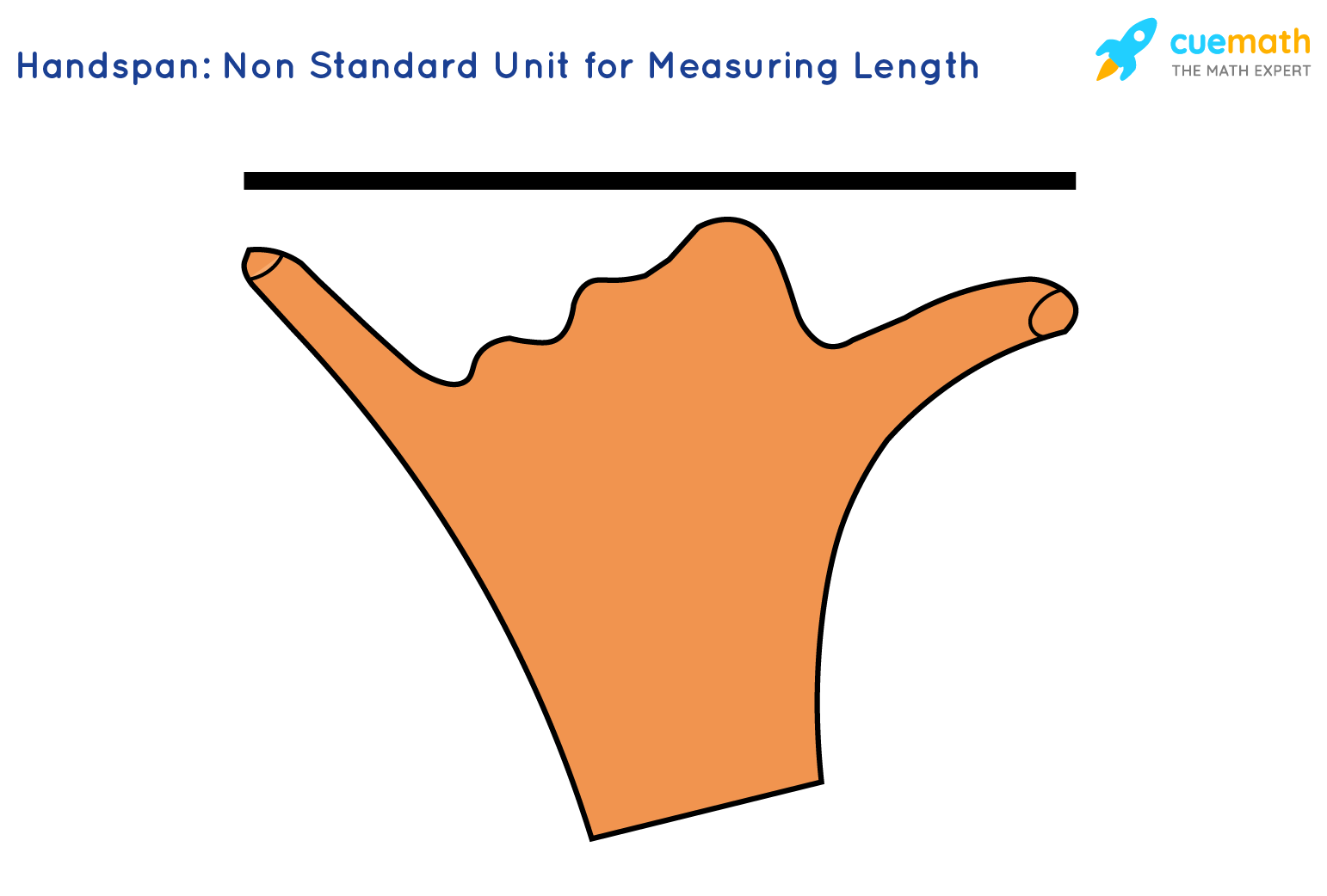 Handspan: A non standard unit for measuring length