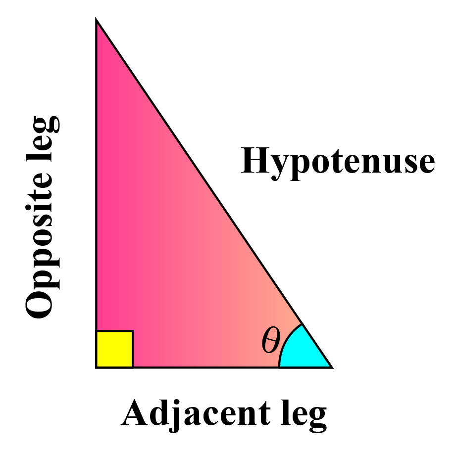 Right triangle, adjacent side next to given angle