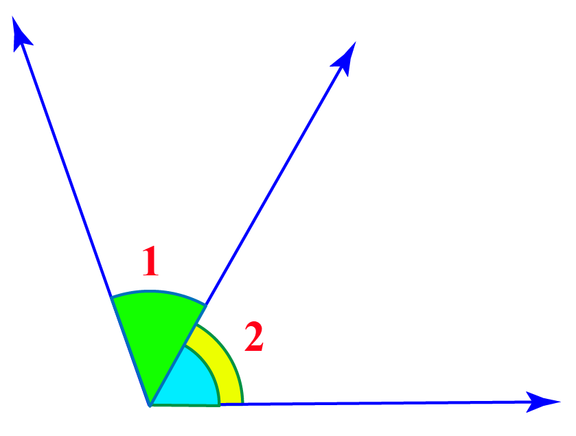Example to practice adjacent angles.