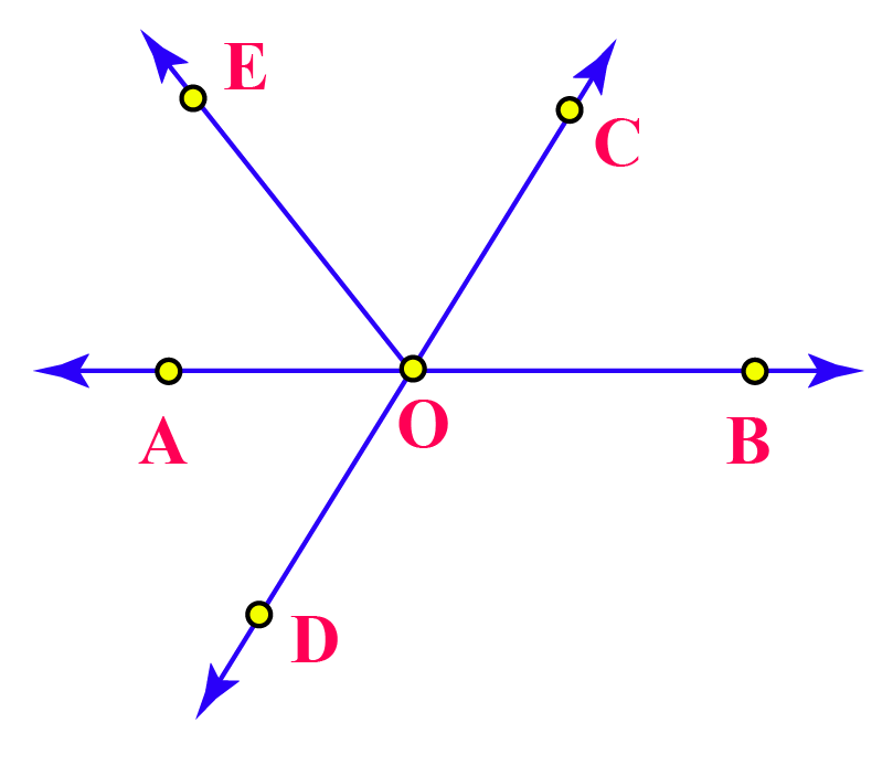 Example to practice adjacent angles