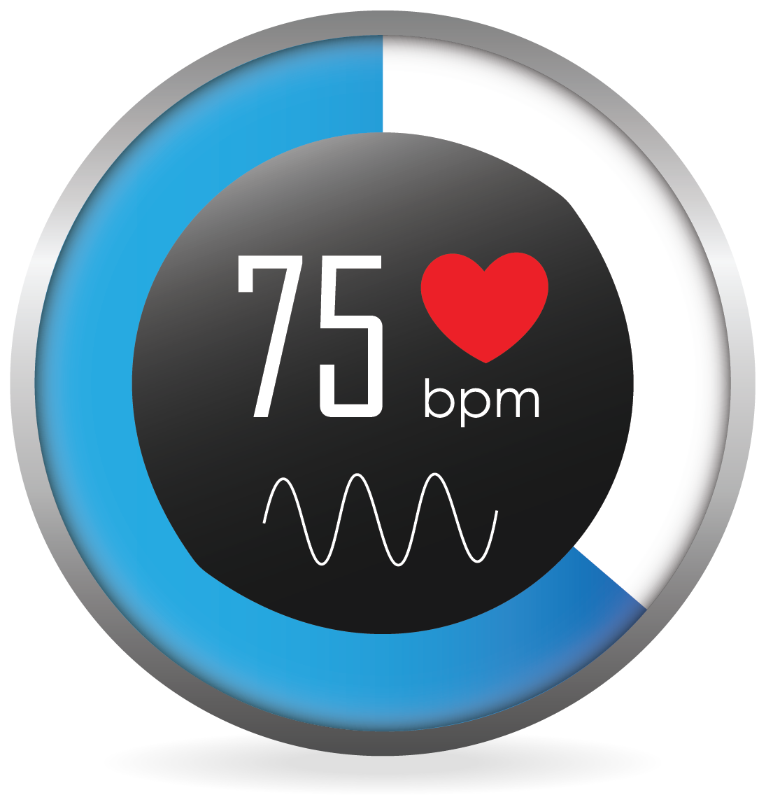Heartbeat frequency = 75bpm
