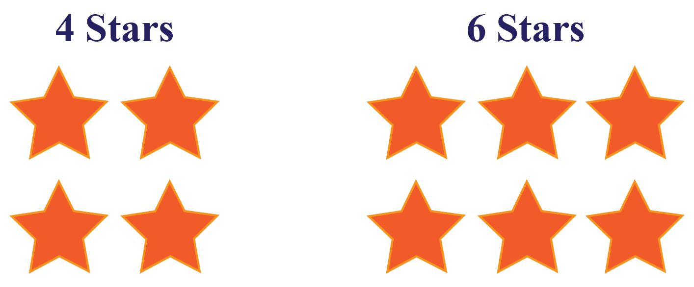 Less Than Solved Example - 4 stars and 6 stars