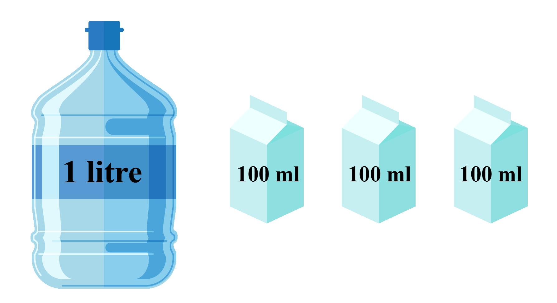 100 ml less than 1000 ml