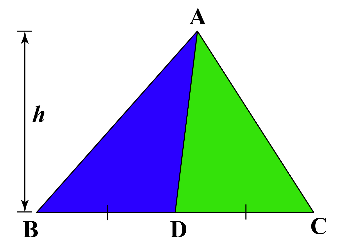 AD is the median of triangle ABC, h = height for two triangles formed by median AD