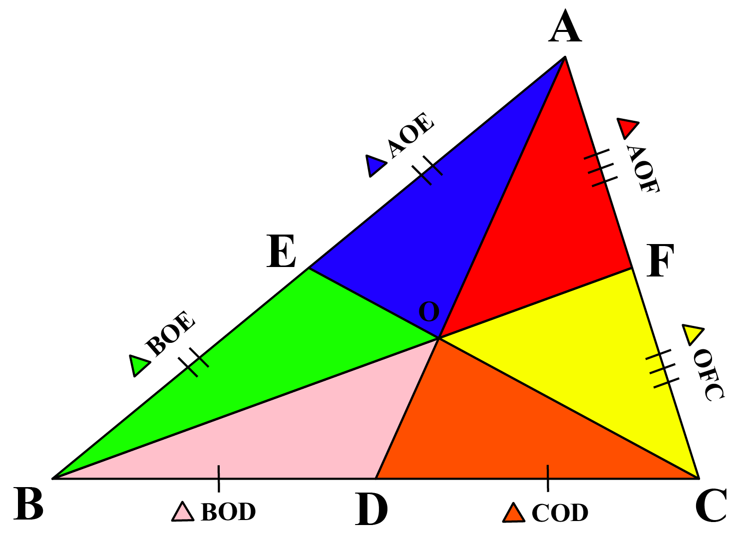 Triangle with three medians