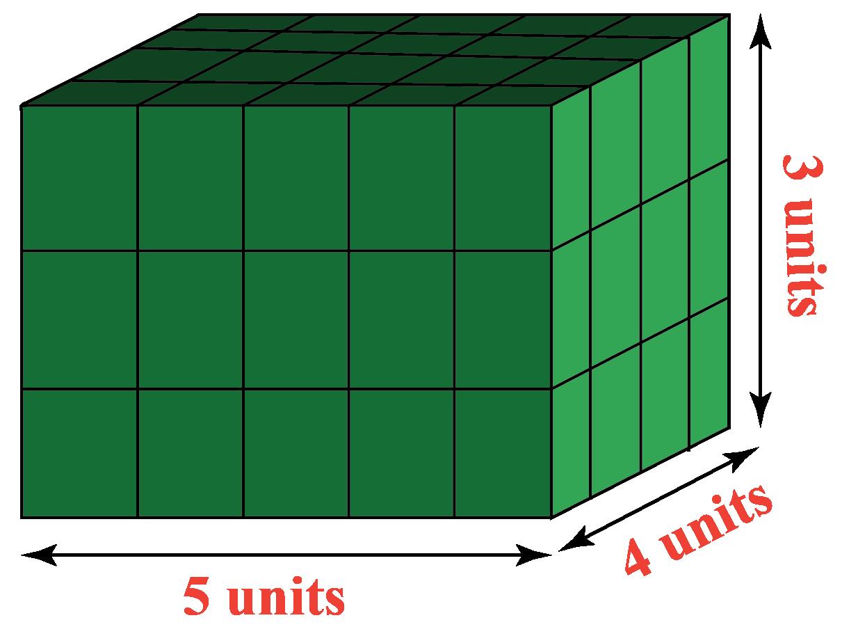 Calculating volume of rectangular prism