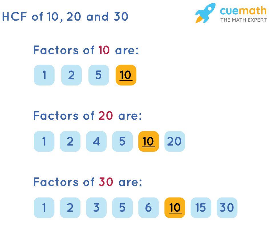 HCF of 10, 20 and 30