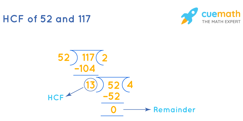 HCF of 52 and 117