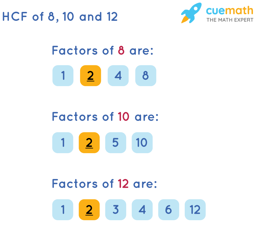 HCF of 8, 10 and 12