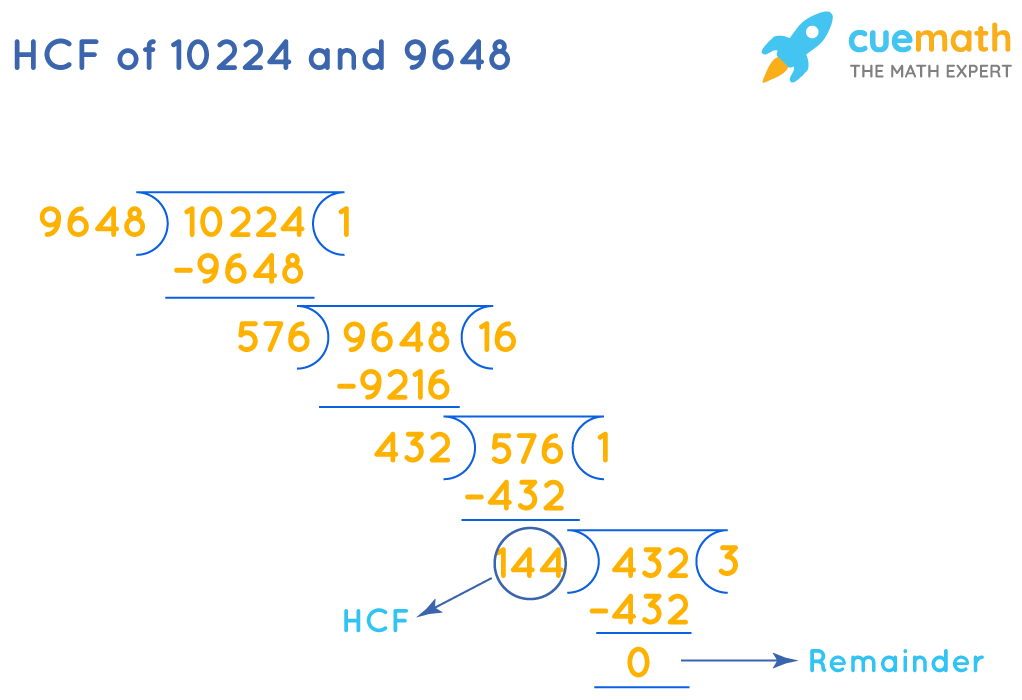 HCF of 10224 and 9648