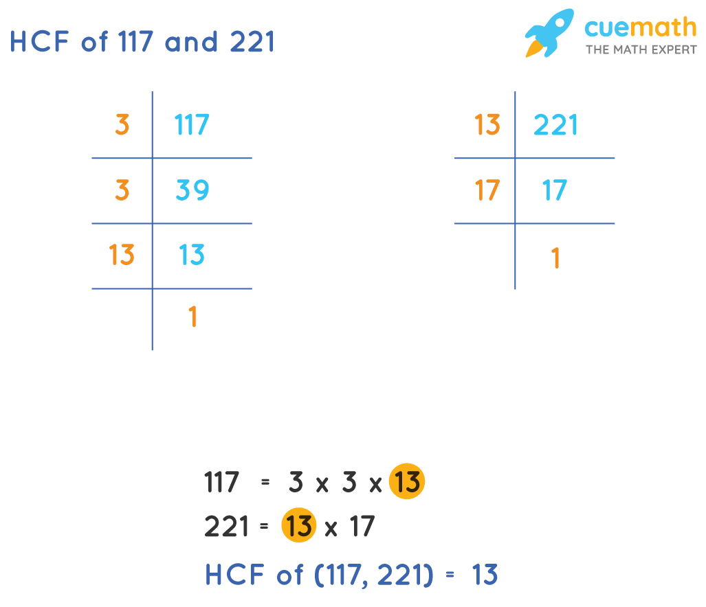 HCF of 117 and 221 by prime factorization method