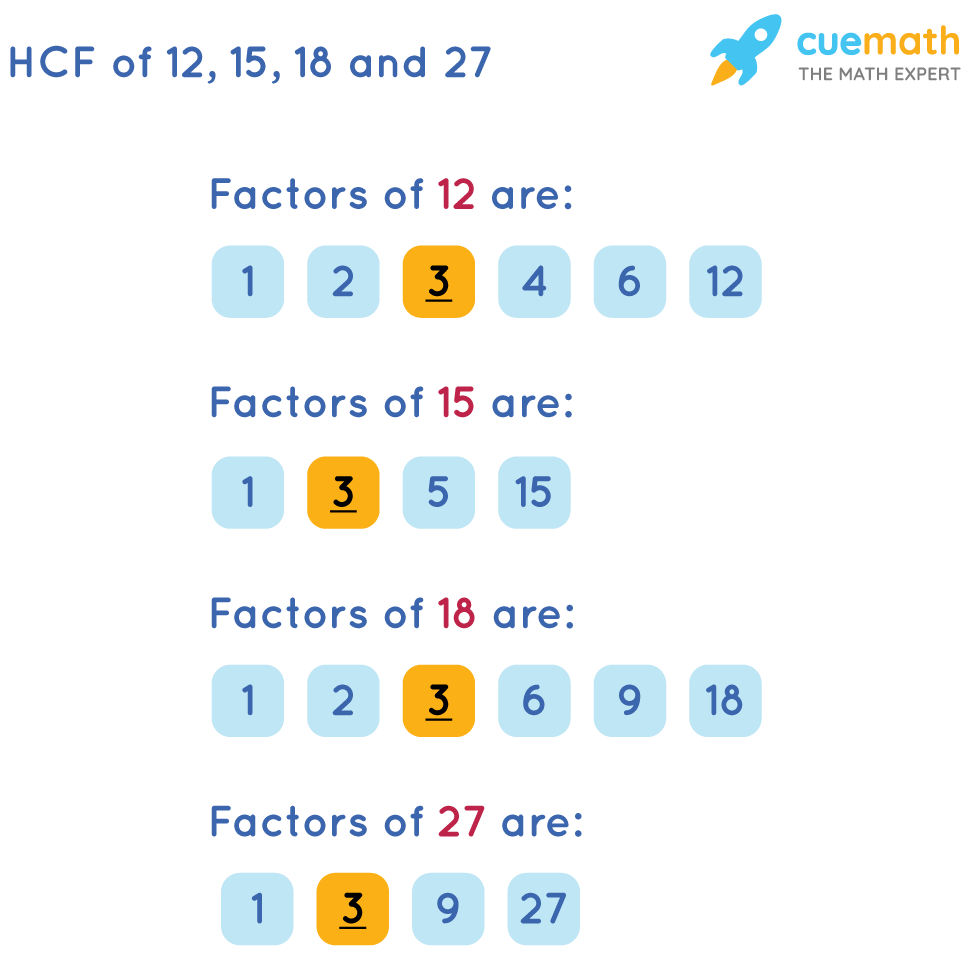 HCF of 12, 15, 18 and 27