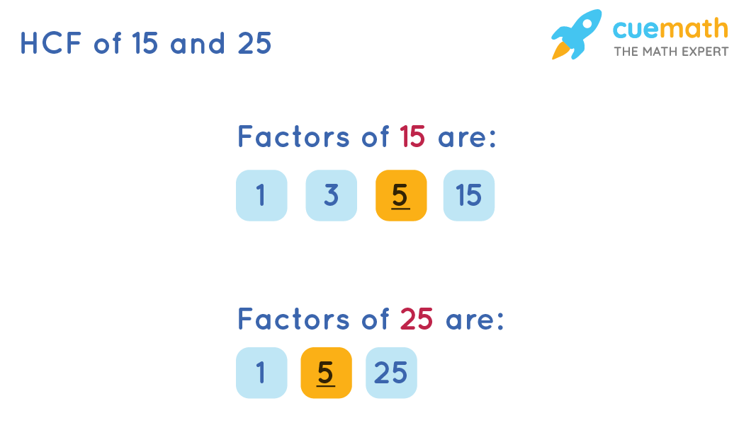 HCF of 15and 25by Listing the Common Factors