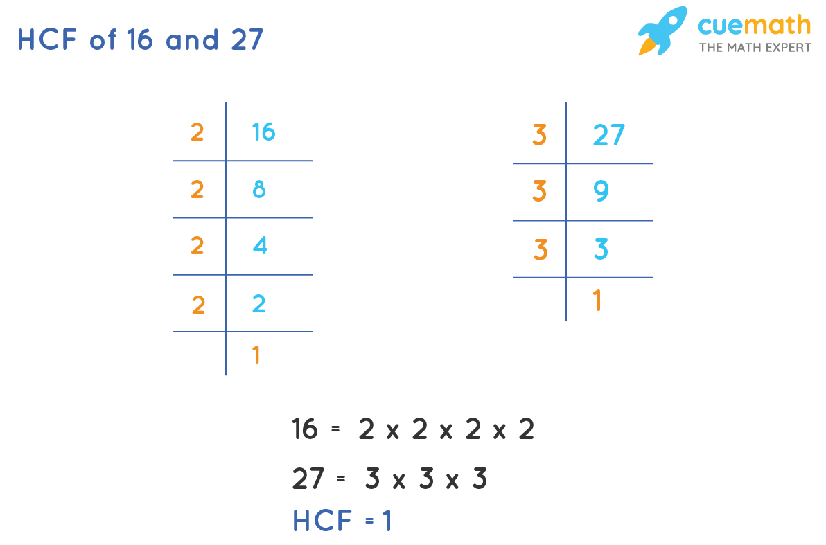 HCF of 16 and 27 by prime factorization method