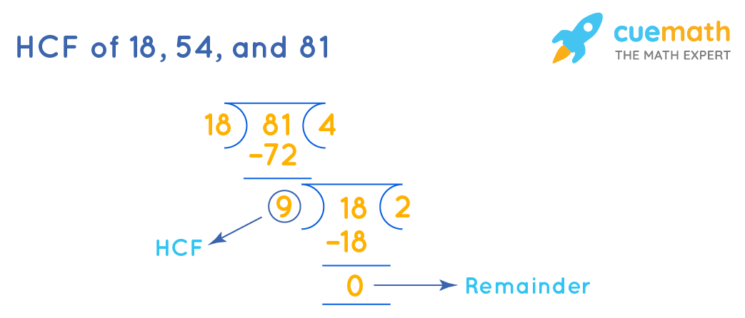 GCF of 18, 54, and 81 by division method