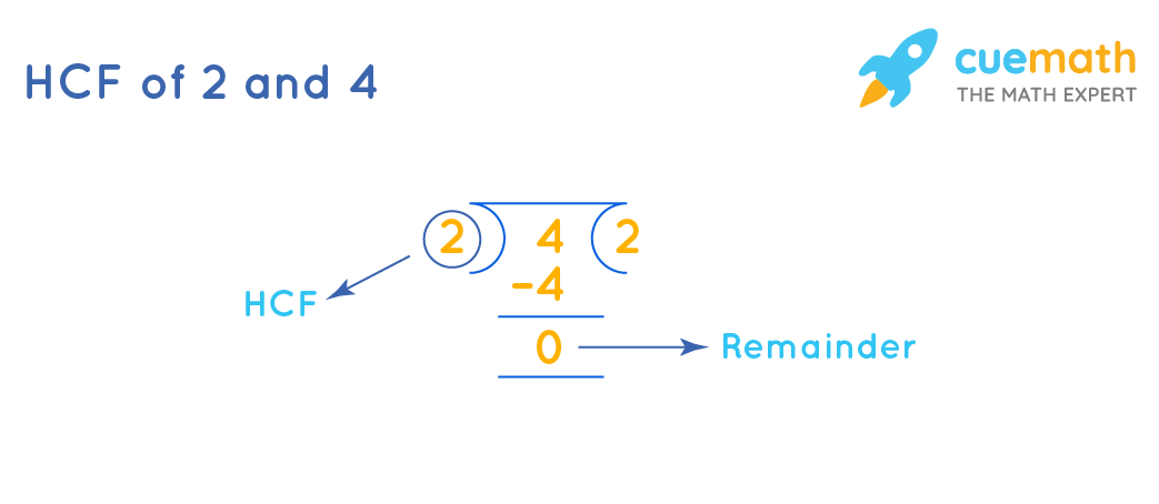 HCF of 2 and 4 by long division
