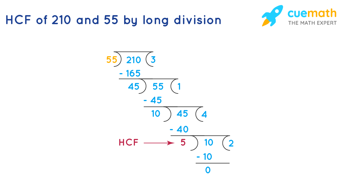 HCF of 210and 55 by long division