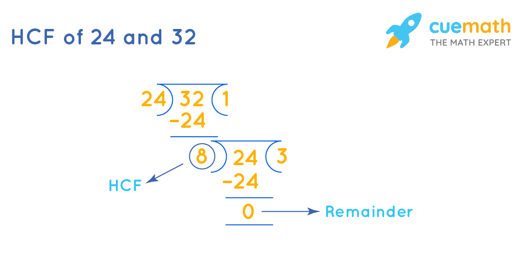 HCF of 24 and 32 by long division method