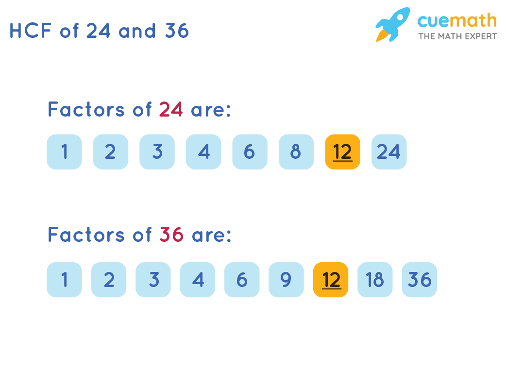 HCF of 24 and 36 by Listing the Common Factors