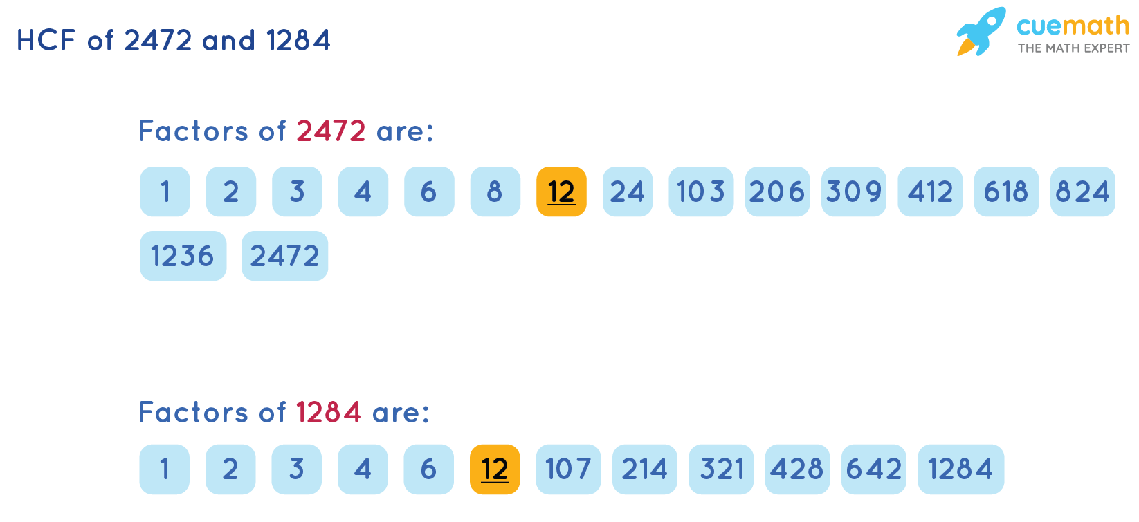 HCF of 2472 and 1284