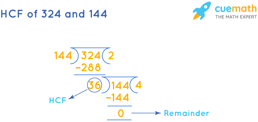 HCF of 324 and 144