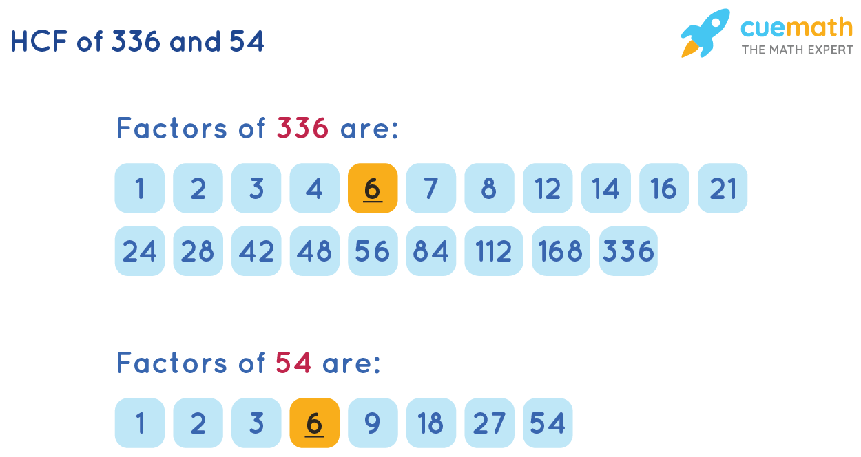 HCF of 336and 54