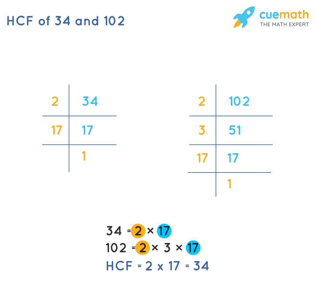 HCF of 34 and 102 by prime factorization