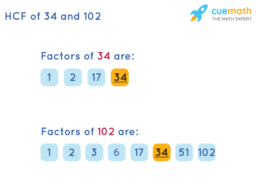 HCF of 34 and 102 by Listing the Common Factors