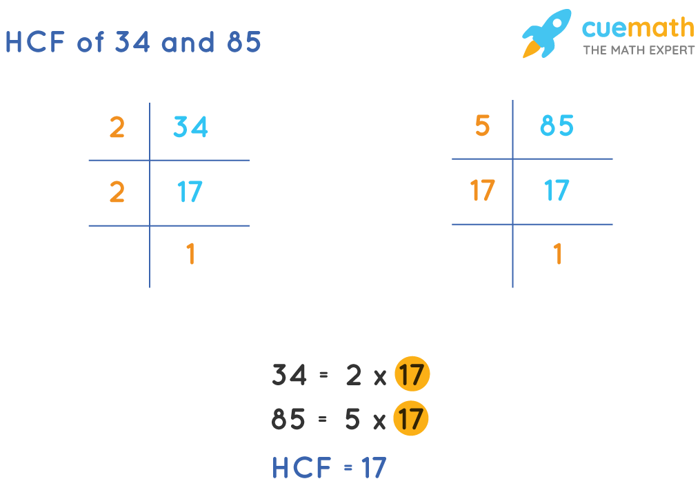 HCF of 34 and 85 by prime factorization method