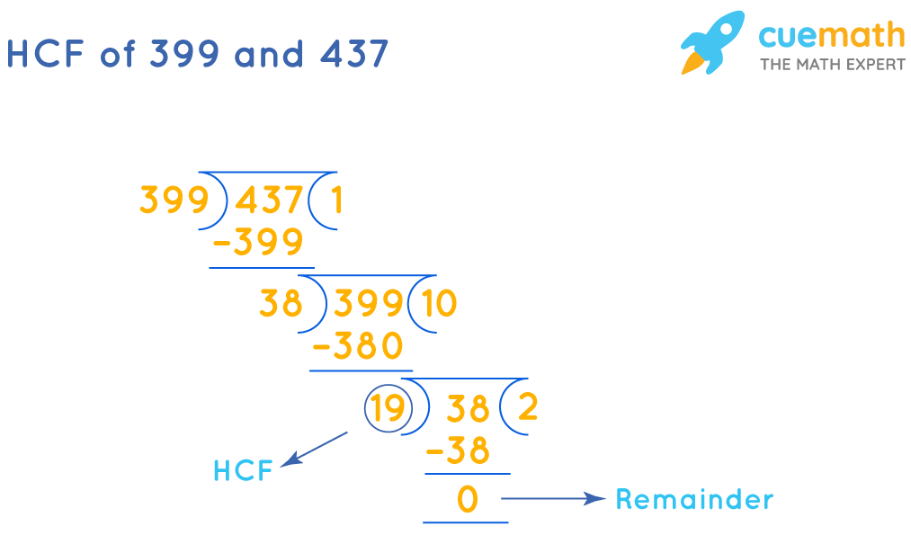 HCF of 399 and 437