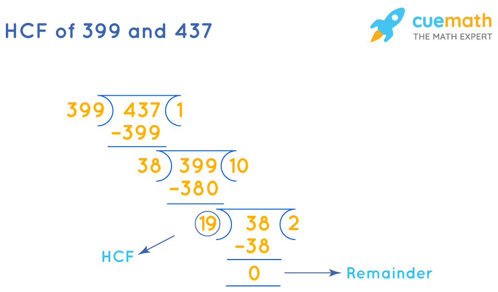 HCF of 399 and 437 by division method
