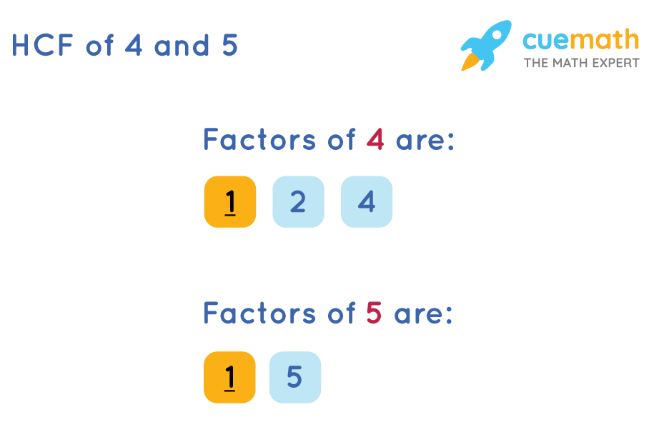 HCF of 4and 5 by list of factors method