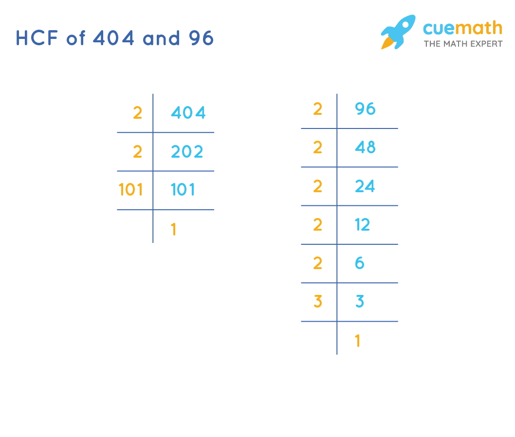 Calculate HCF of 404and 96by Prime Factorization
