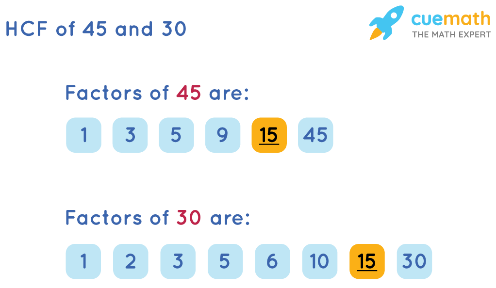 HCF of 45 and 30 by Listing the Common Factors