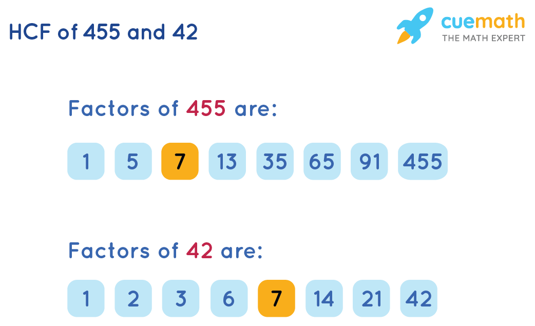 HCF of 455 and 42 by Listing the Common Factors