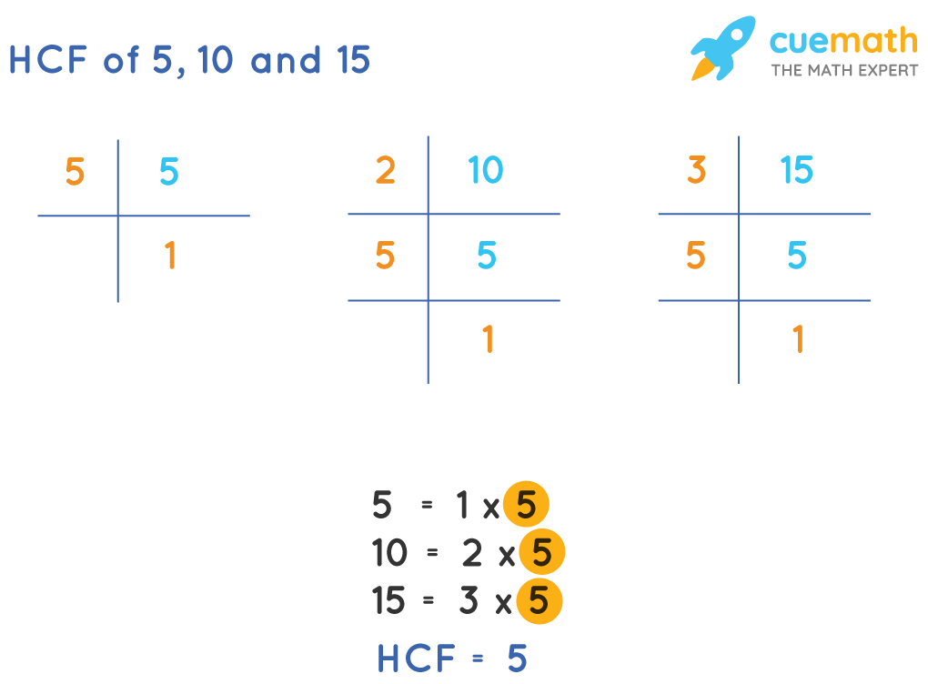 HCF of 5, 10 and 15