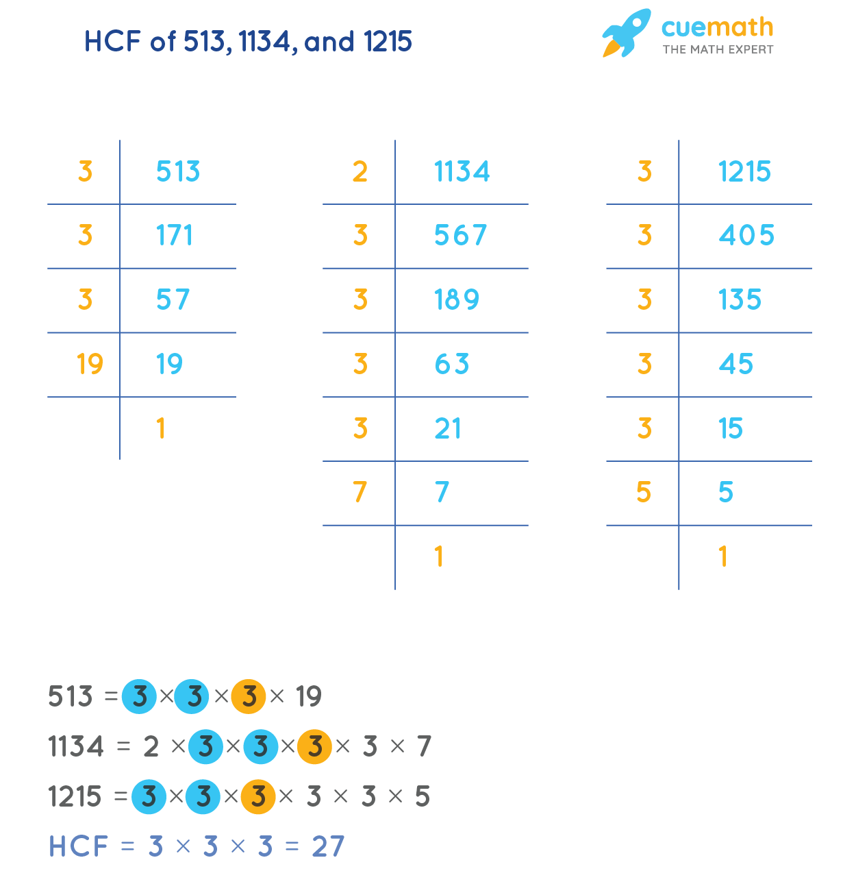 HCF of 513, 1134,and 1215by Prime Factorization