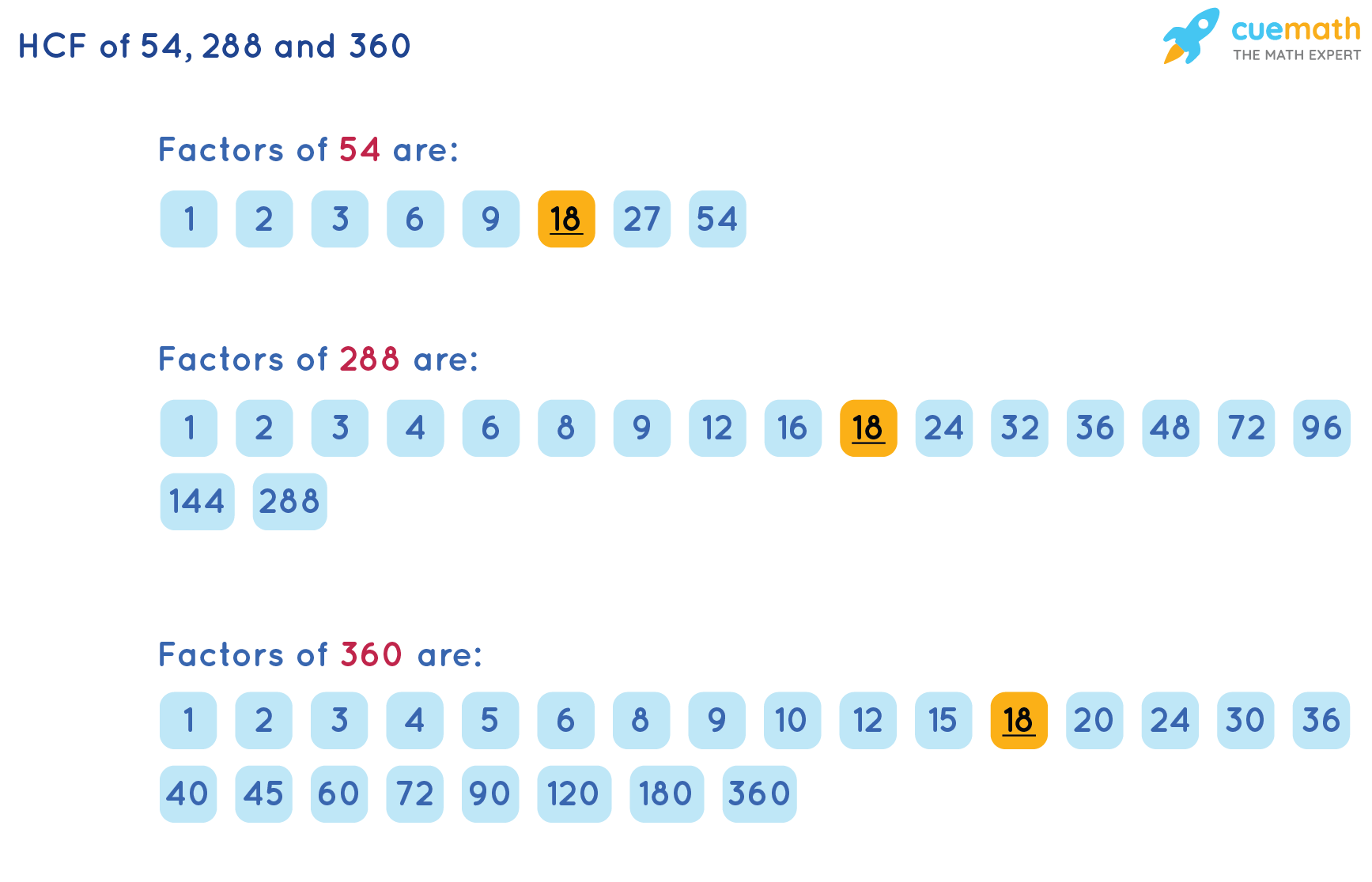 HCF of 54, 288,and 360by Listing the Common Factors