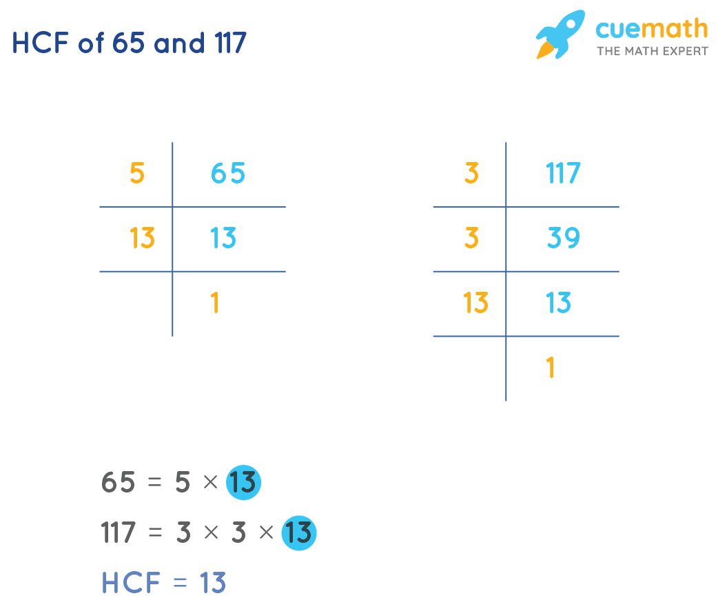 Calculate HCF of 65 and 117 by Prime Factorization
