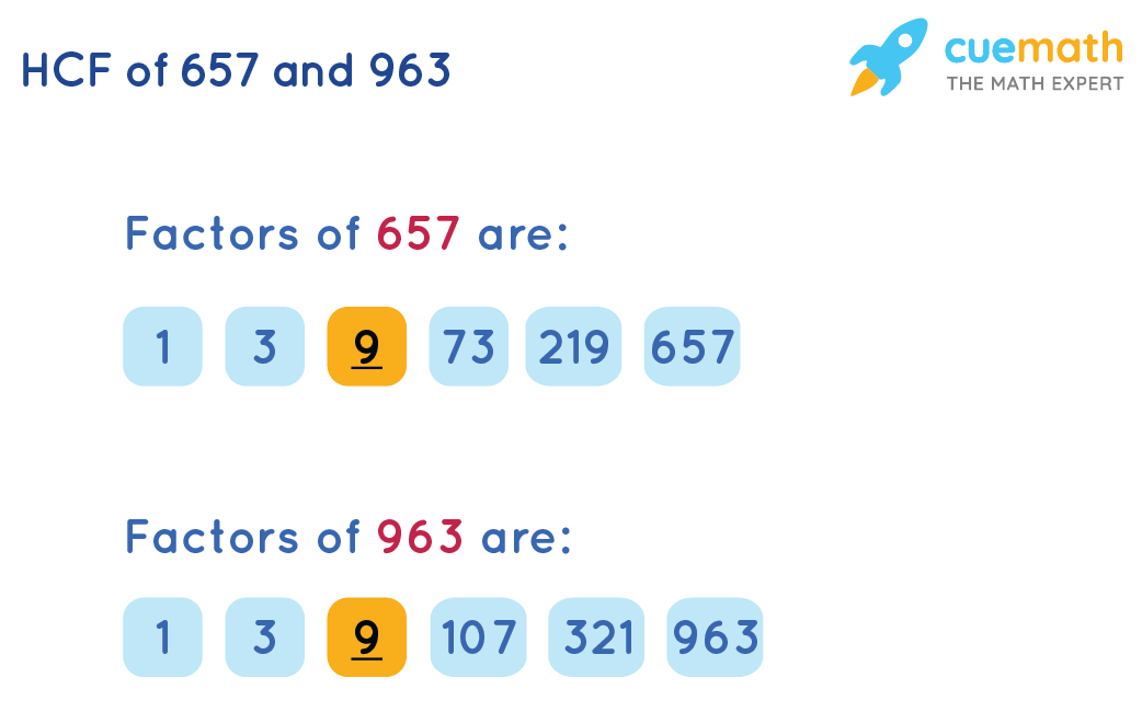HCF of 657 and 963 by Listing the Common Factors
