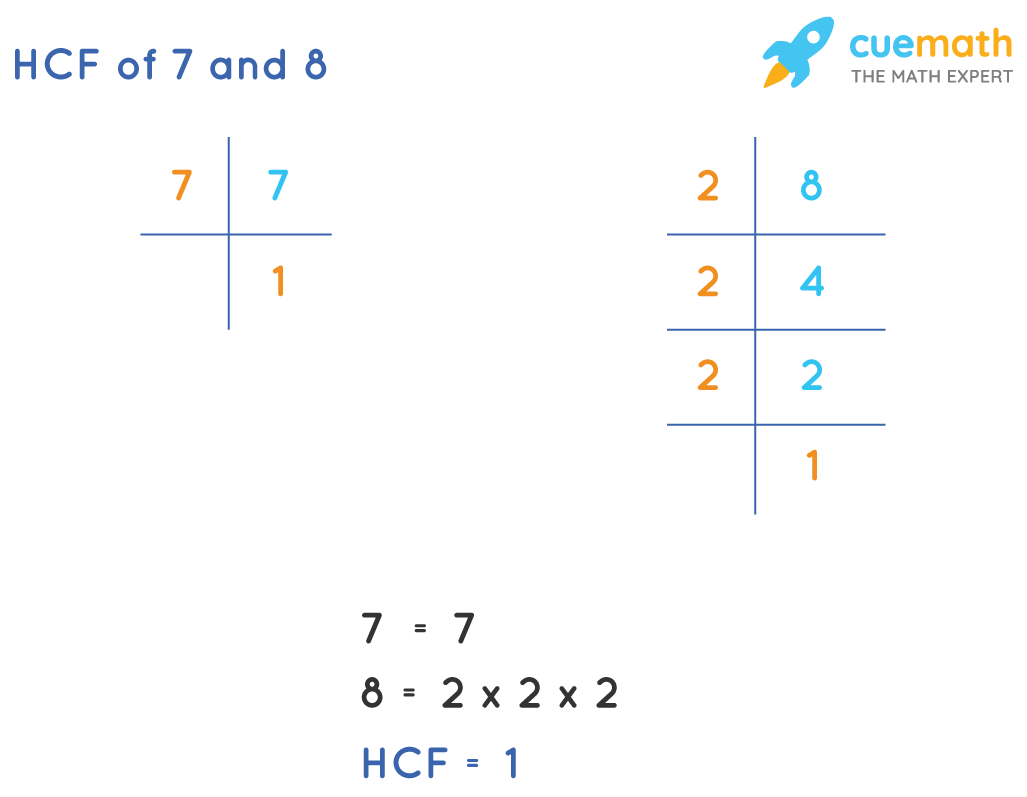 HCF of 7 and 8