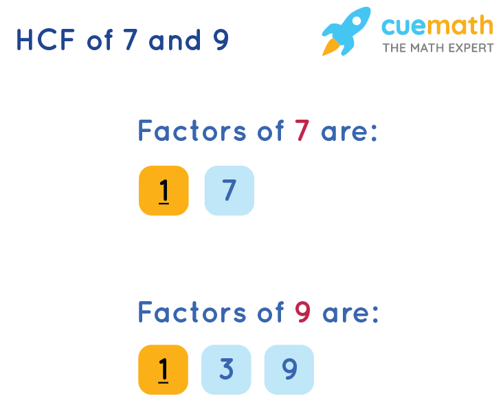 HCF of 7 and 9 by Listing the Common Factors