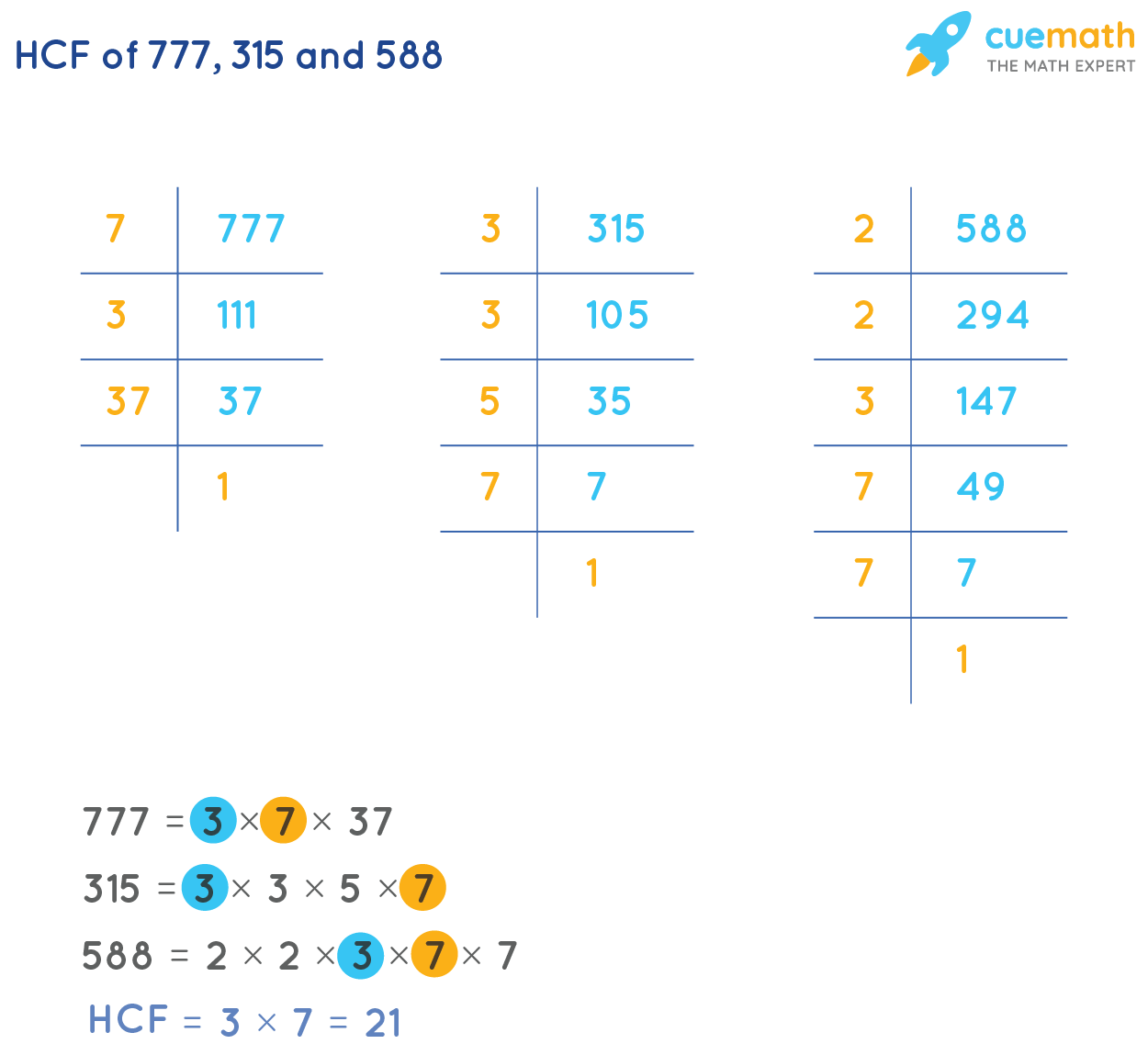 HCF of 777, 315 and 588