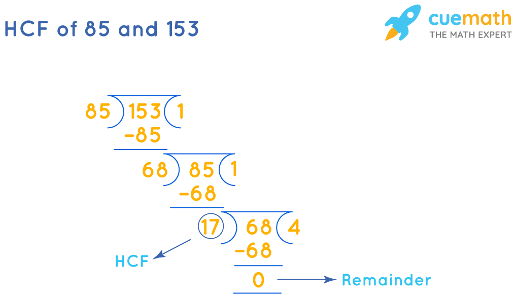 HCF of 85 and 153