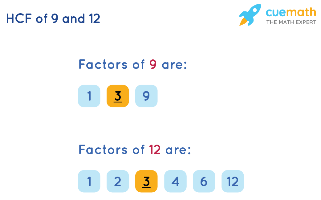 HCF of 9and 12by Listing the Common Factors