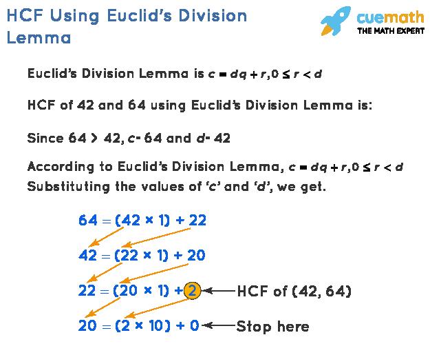 HCF Using Euclid's Division Lemma